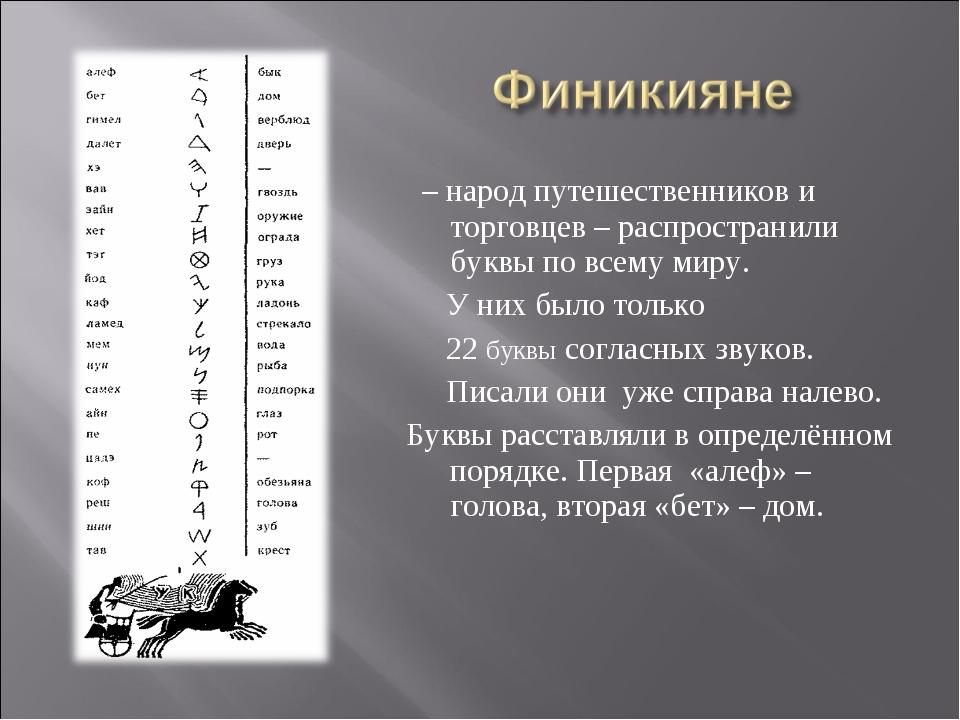 – народ путешественников и торговцев – распространили буквы по всему миру. У...
