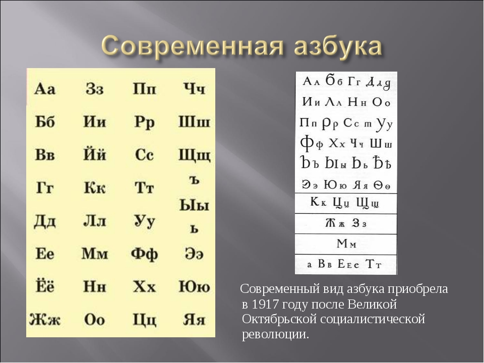 Современный вид азбука приобрела в 1917 году после Великой Октябрьской социа...