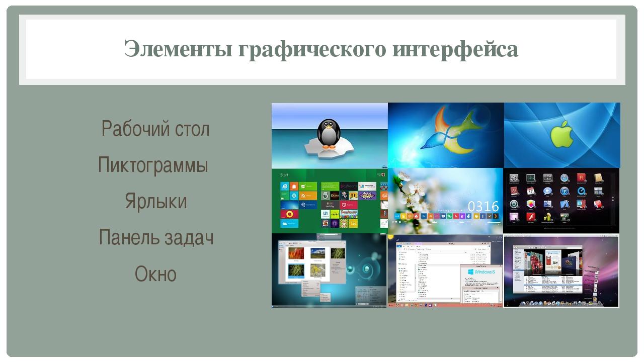 Элементы графического интерфейса Рабочий стол Пиктограммы Ярлыки Панель задач...