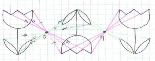 Ответы@Mail.Ru: Чем отличается центральная симметрия от осевой. Подскажите, если можно с примерами)