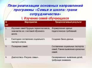 План реализации основных направлений программы «Семья и школа: грани сотрудни
