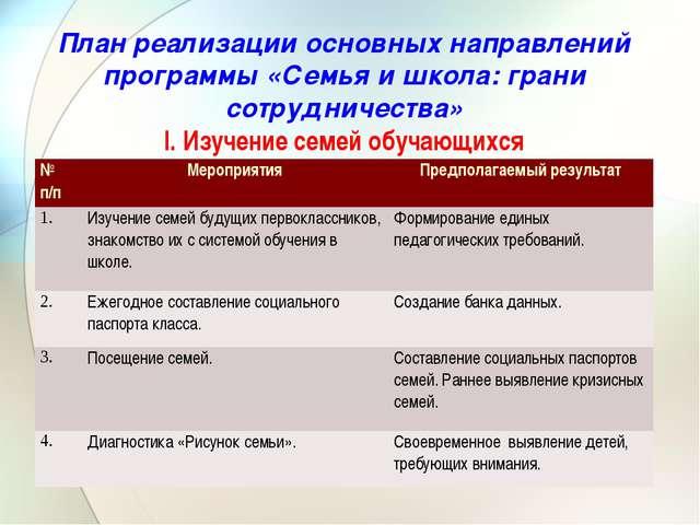 План реализации основных направлений программы «Семья и школа: грани сотрудни...