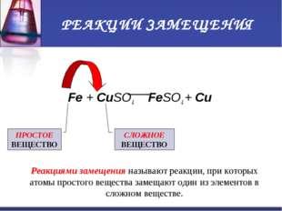 РЕАКЦИИ ЗАМЕЩЕНИЯ Fe + CuSO4 FeSO4 + Cu ПРОСТОЕ ВЕЩЕСТВО СЛОЖНОЕ ВЕЩЕСТВО Реа