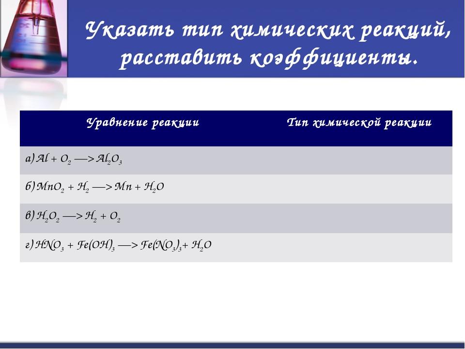 Указать тип химических реакций, расставить коэффициенты. Уравнение реакции Т...