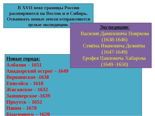 Новые города: Албазин – 1651 Анадырский острог – 1649 Верхоянское -1638 Енисе...