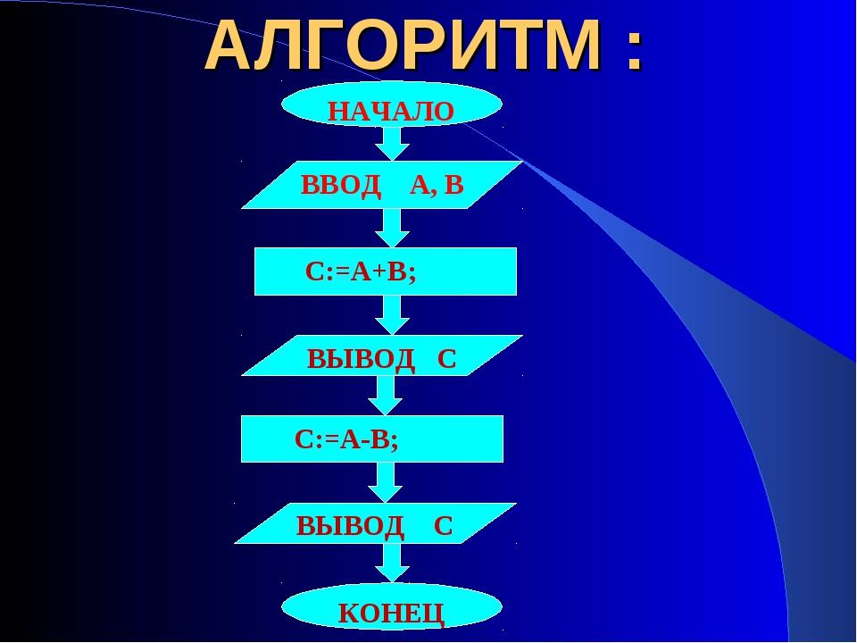АЛГОРИТМ : НАЧАЛО ВВОД А, В С:=А+В; ВЫВОД С КОНЕЦ С:=А-В; ВЫВОД С