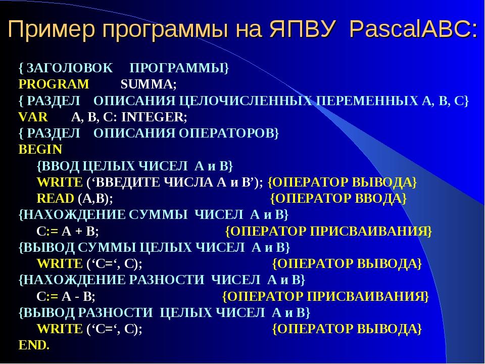 Пример программы на ЯПВУ PascalАВС: { ЗАГОЛОВОК ПРОГРАММЫ} PROGRAM SUMMA; { Р...