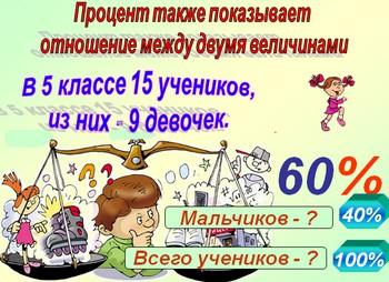 http://school-box.ru/images/stories/prezentazii/nachogdenie_procenta_ot_chisla_.jpg
