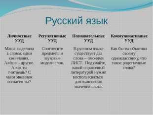 Русский язык Личностные УУД Регулятивные УУД Познавательные УУД Коммуникативн