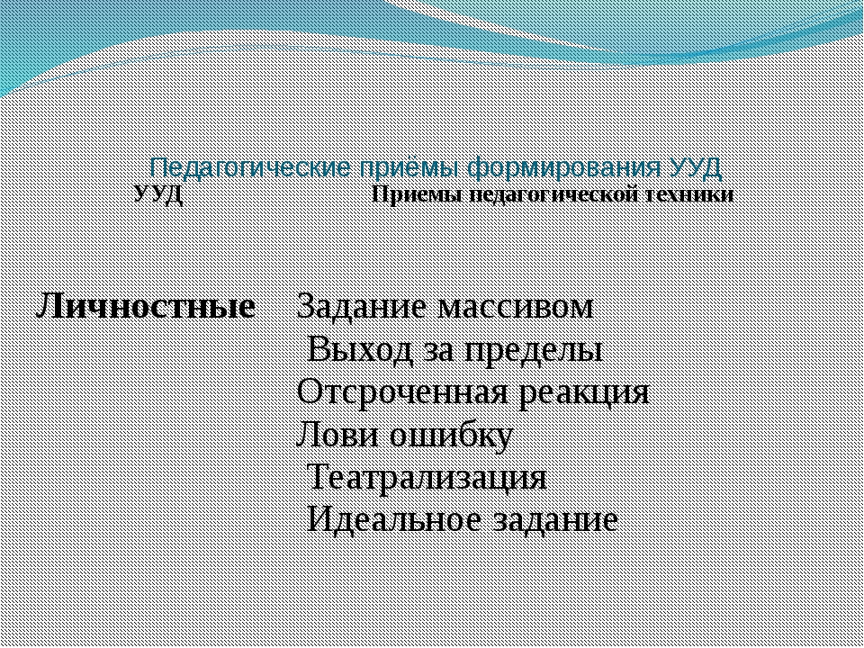 Педагогические приёмы формирования УУД УУД Приемы педагогической техники Лич...