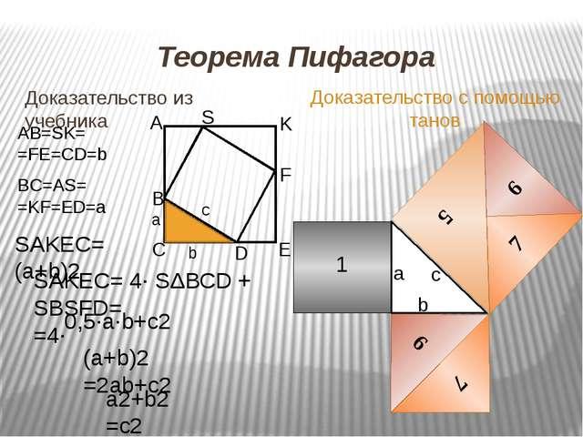 Теорема Пифагора Доказательство из учебника Доказательство с помощью танов AB...
