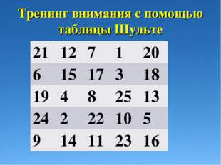 Тренинг внимания с помощью таблицы Шульте 21127120 61517318 194825