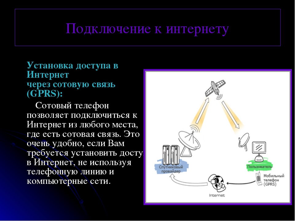 Подключение к интернету Установка доступа в Интернет через сотовую связь (GP...