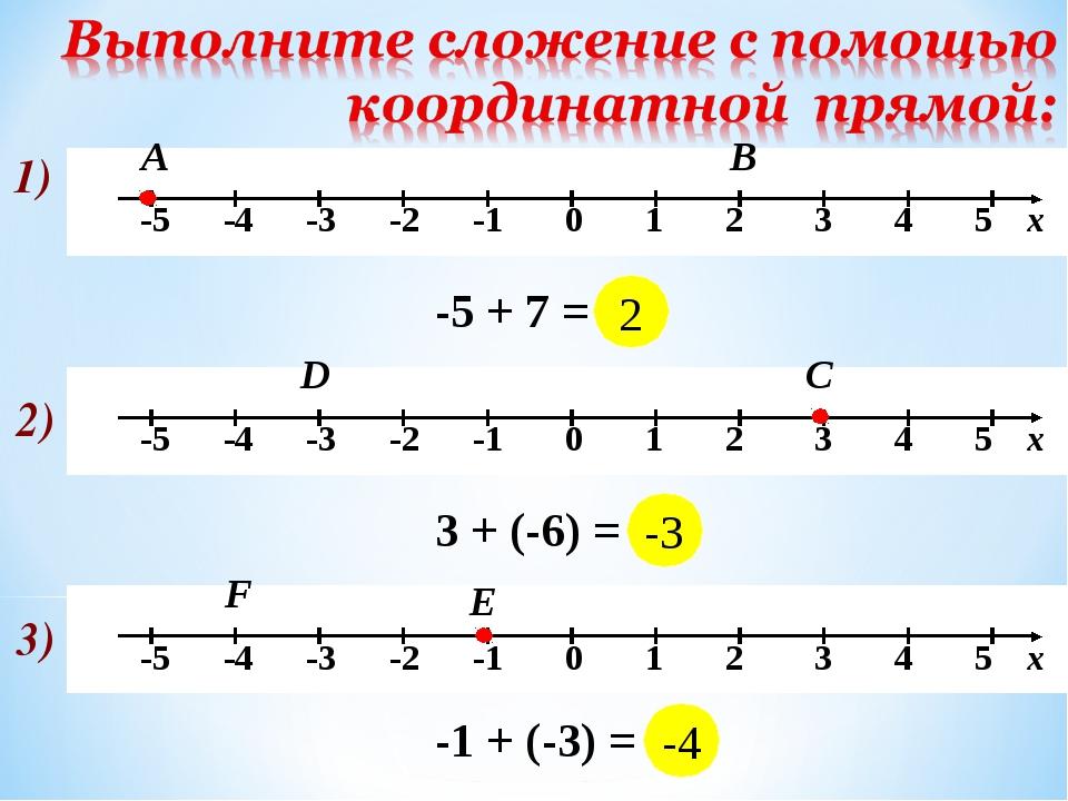1) А -5 + 7 = … В 2) С D 3 + (-6) = … 3) Е F -1 + (-3) = … 2 -3 -4