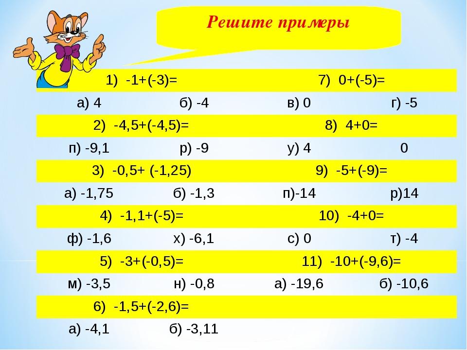 Решите примеры 1) -1+(-3)=7) 0+(-5)= а) 4б) -4в) 0г) -5 2) -4,5+(-4,5)=...