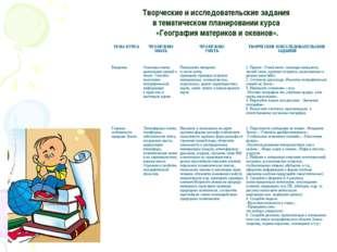 Творческие и исследовательские задания в тематическом планировании курса «Гео