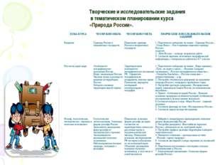 Творческие и исследовательские задания в тематическом планировании курса «При