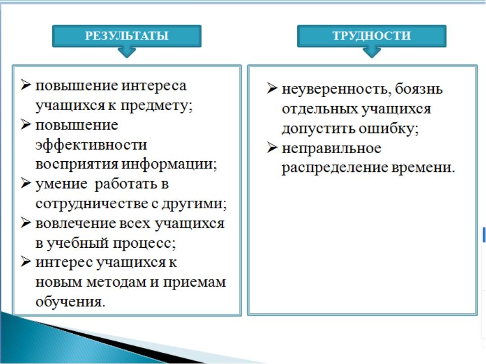 Использование ИКТ в преподавании и обучении. Преподавание и обучение в соотве...
