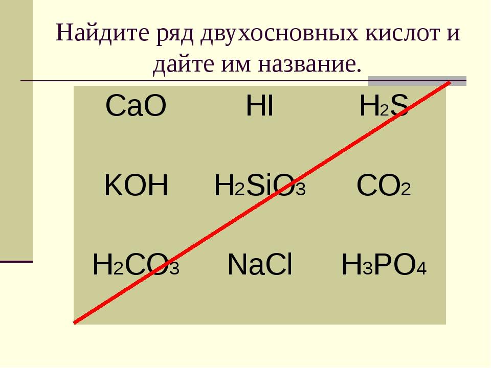 Найдите ряд двухосновных кислот и дайте им название. CaOHIH2S KOHH2SiO3CO...