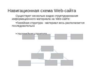 Навигационная схема Web-сайта Существует несколько видов структурирования инф