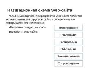 Навигационная схема Web-сайта Главными задачами при разработке Web-сайта явля