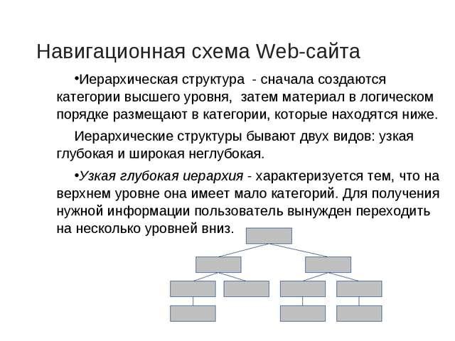 Навигационная схема Web-сайта Иерархическая структура - сначала создаются кат...