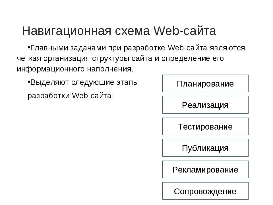 Навигационная схема Web-сайта Главными задачами при разработке Web-сайта явля...