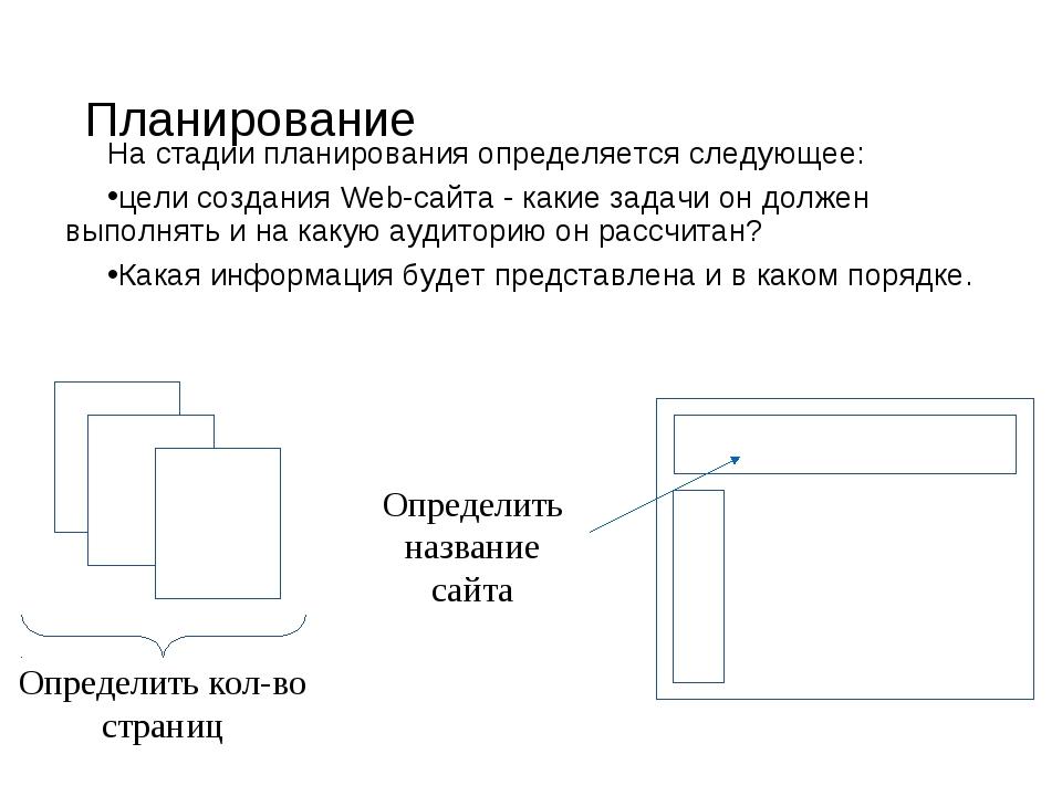 Планирование На стадии планирования определяется следующее: цели создания Web...