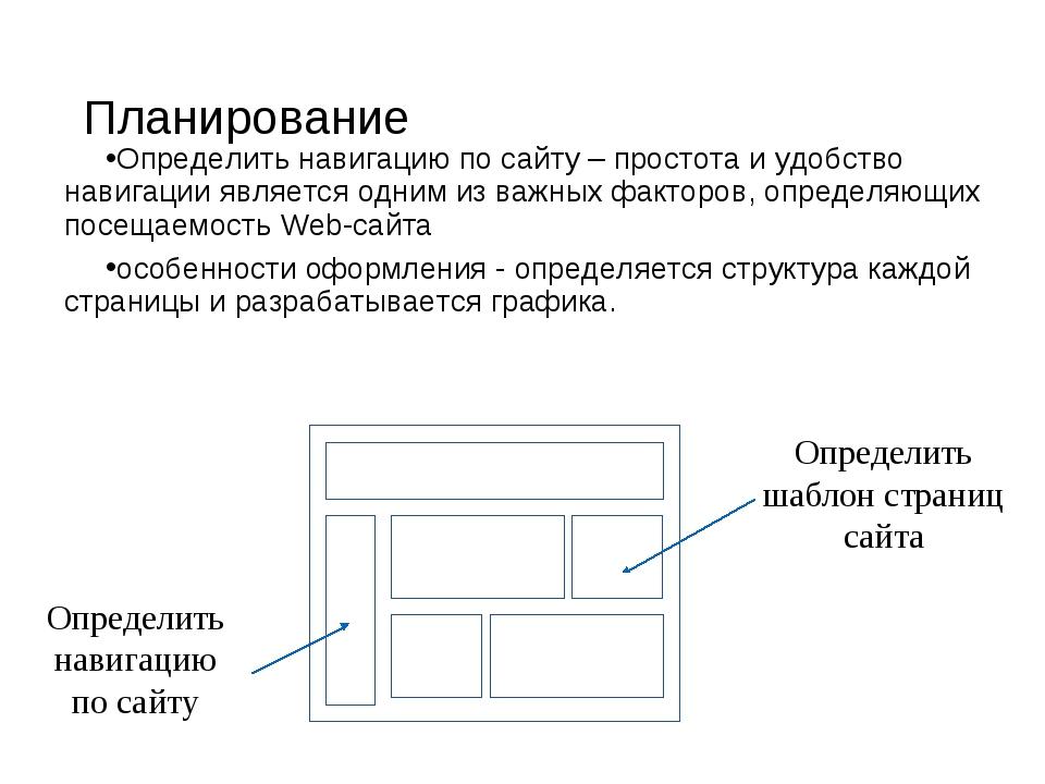 Планирование Определить навигацию по сайту – простота и удобство навигации яв...