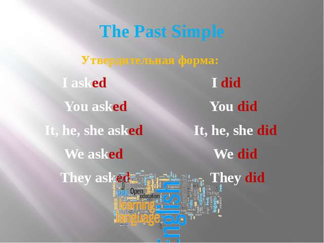 The Past Simple Утвердительная форма: I asked I did You asked You did It, he,...