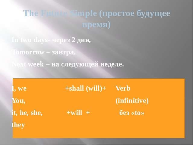 The Future Simple (простое будущее время) In two days- через 2 дня, Tomorrow...