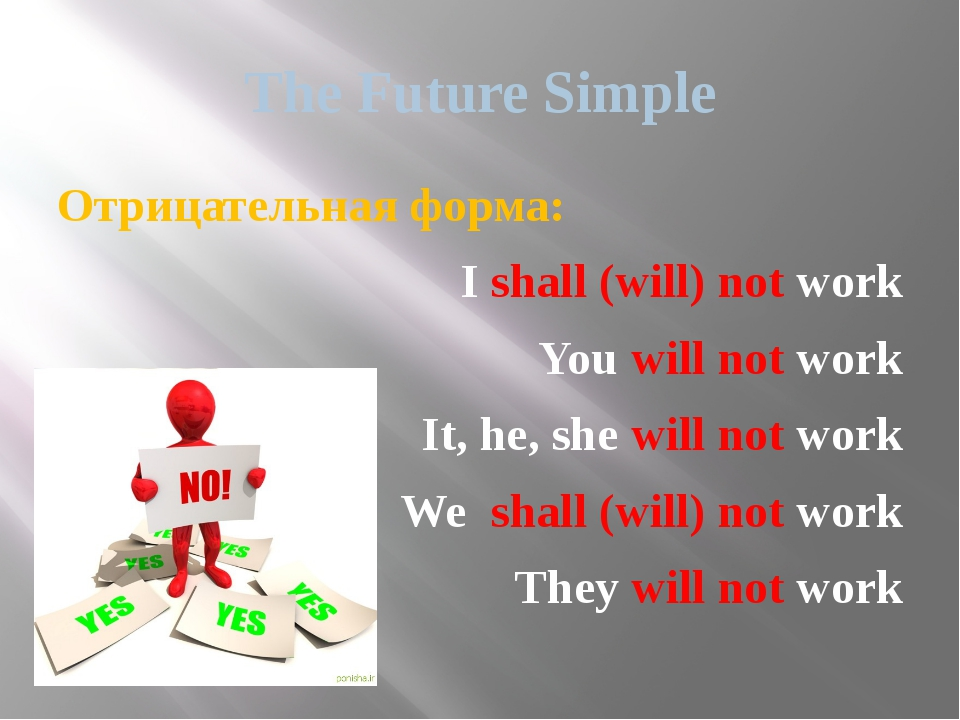 The Future Simple Отрицательная форма: I shall (will) not work You will not w...