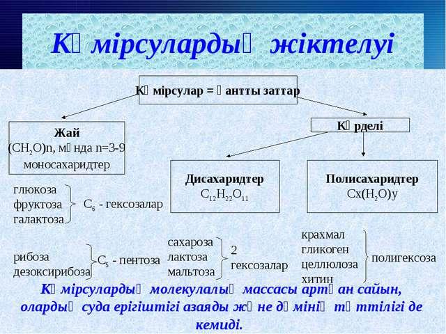 Көмірсулар = қантты заттар Жай (СН2О)n, мұнда n=3-9 моносахаридтер Күрделі...