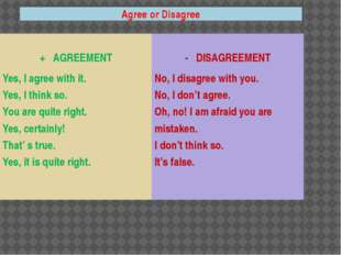 Agree or Disagree + AGREEMENT -DISAGREEMENT Yes, Iagree with it. Yes, I think