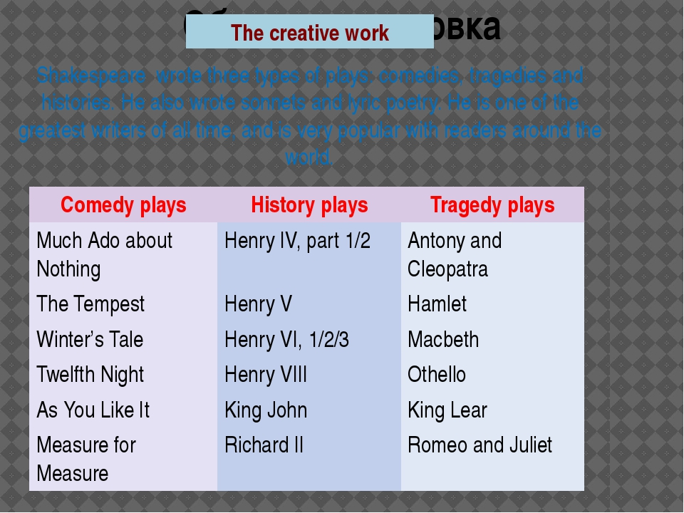 Shakespeare wrote three types of plays: comedies, tragedies and histories. He...