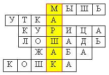 http://festival.1september.ru/articles/584454/img1.jpg