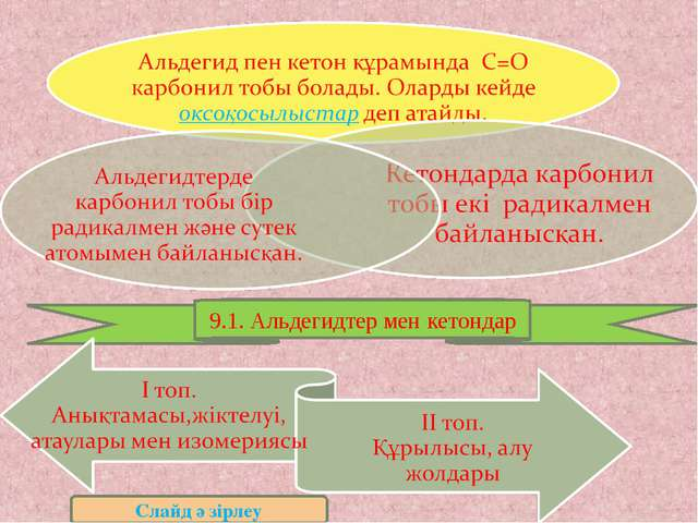 9.1. Альдегидтер мен кетондар Слайд әзірлеу