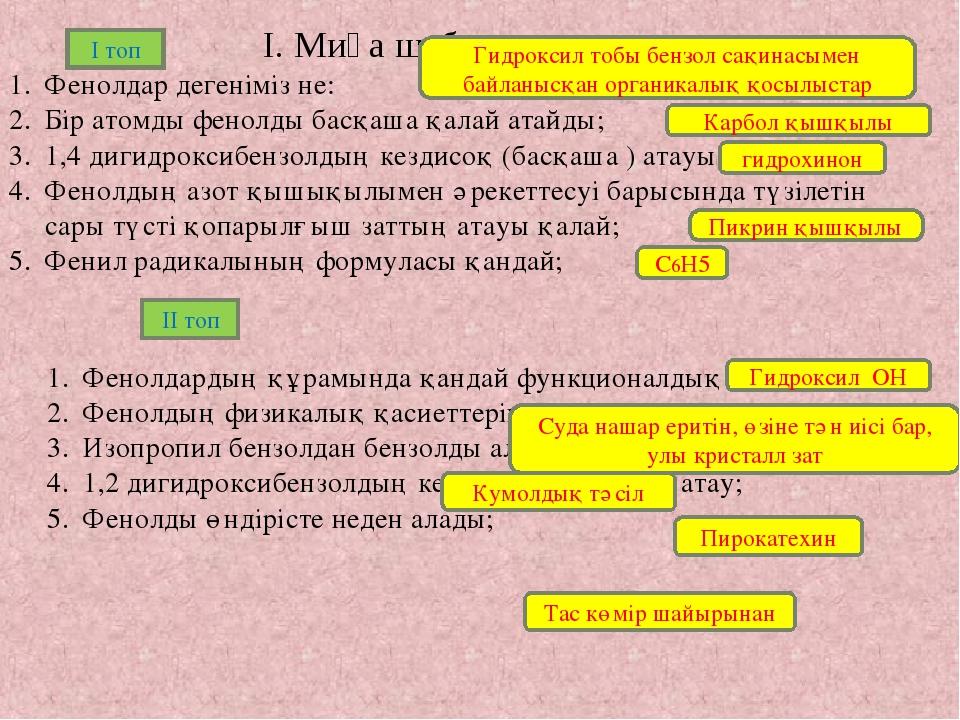 І. Миға шабул Фенолдар дегеніміз не: Бір атомды фенолды басқаша қалай атайды;...