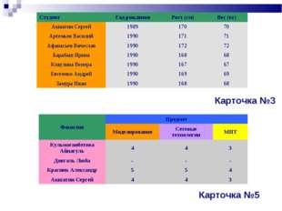 Карточка №3 Карточка №5 СтудентГод рожденияРост (см)Вес (кг) Акшатин Серге