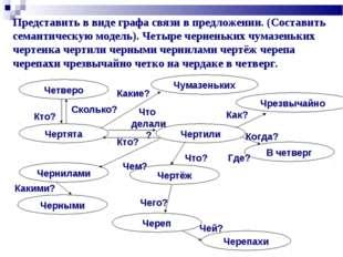 Представить в виде графа связи в предложении. (Составить семантическую модел