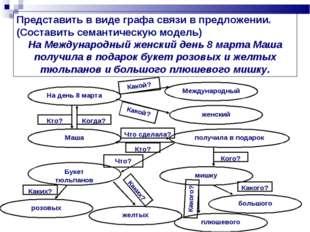 Представить в виде графа связи в предложении. (Составить семантическую модель