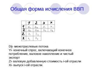 Общая форма исчисления ВВП Dij- межотраслевые потока Yi- конечный спрос, вклю
