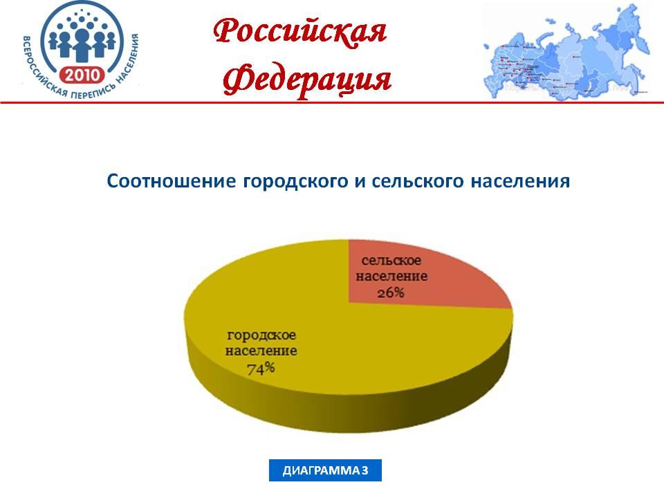 http://festival.1september.ru/articles/609287/presentation/15.JPG