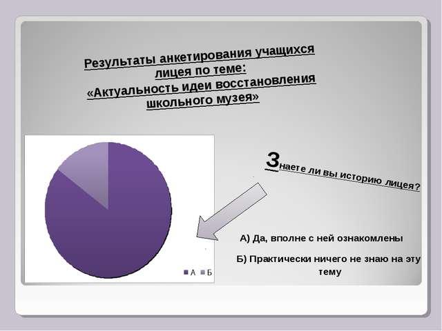 Результаты анкетирования учащихся лицея по теме: «Актуальность идеи восстанов...
