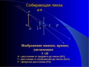 Изображение мнимое, прямое, увеличенное f >2F d – расстояние от предмета до л