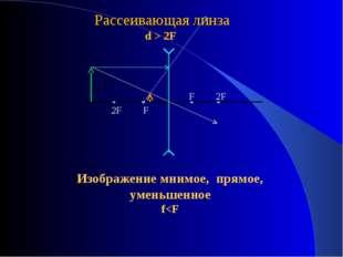 Изображение мнимое, прямое, уменьшенное f 2F