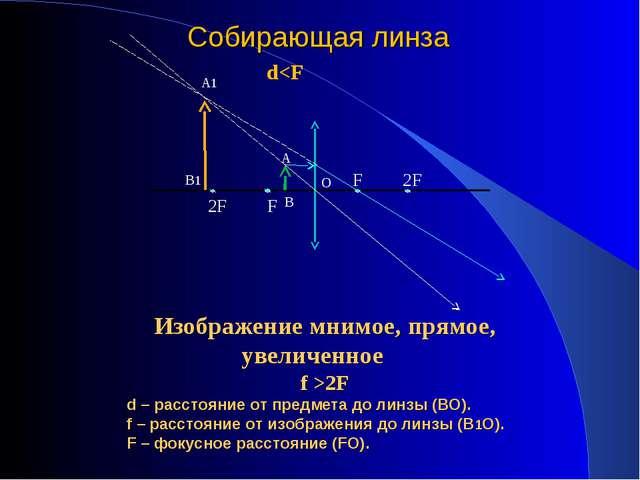 Изображение мнимое, прямое, увеличенное f >2F d – расстояние от предмета до л...