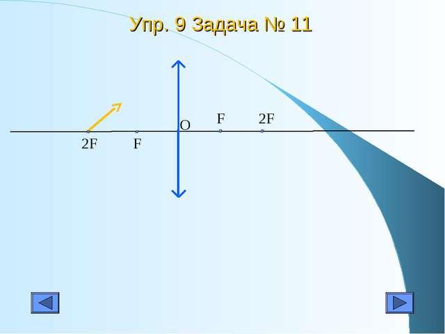 Упр. 9 Задача № 11 F F O 2F 2F