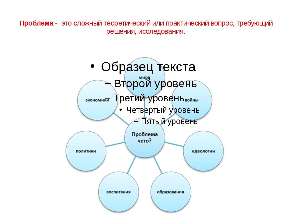 Проблема - это сложный теоретический или практический вопрос, требующий реше...