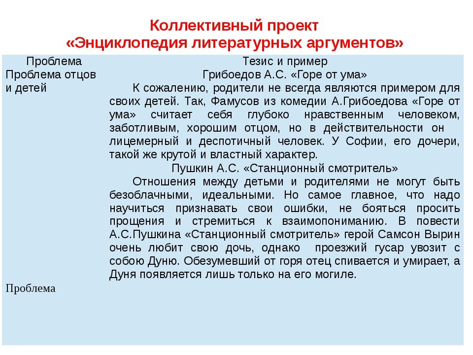 Коллективный проект «Энциклопедия литературных аргументов» Проблема Тезис и п...
